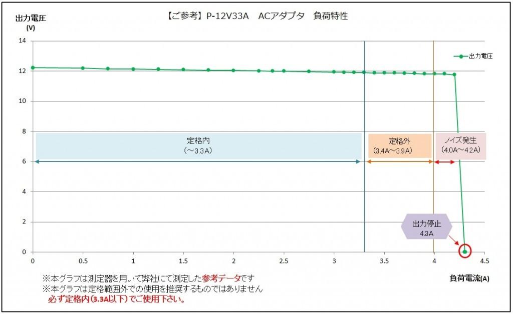 GraphLoad-1024x628