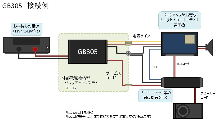GB305Connect