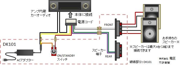 【解説】アンプ内蔵タイプのカーオーディオ/カーナビを使うに ...
